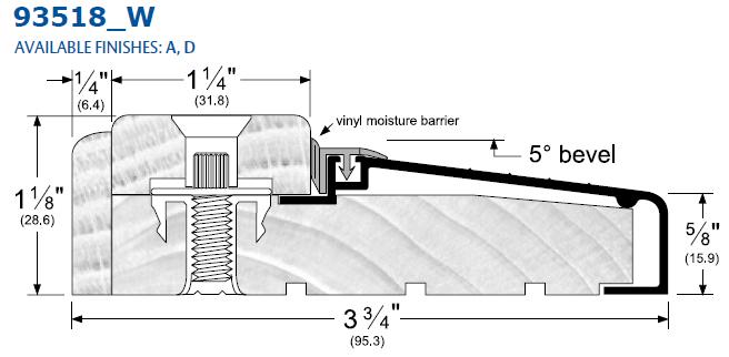Exterior door threshold homeimprovement - Adjustable exterior door threshold ...
