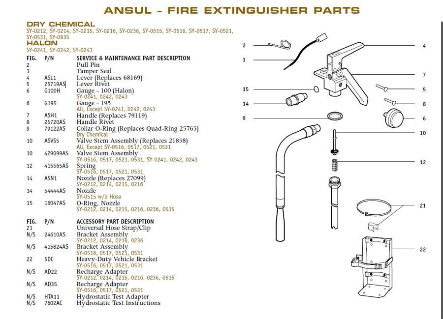 Ansul ASL1 Fire Extinguisher Parts - Lever (Replaces 68169)