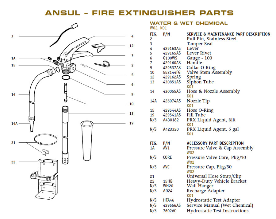 Ansul 429656AS Fire Extinguisher Parts - Service Manual