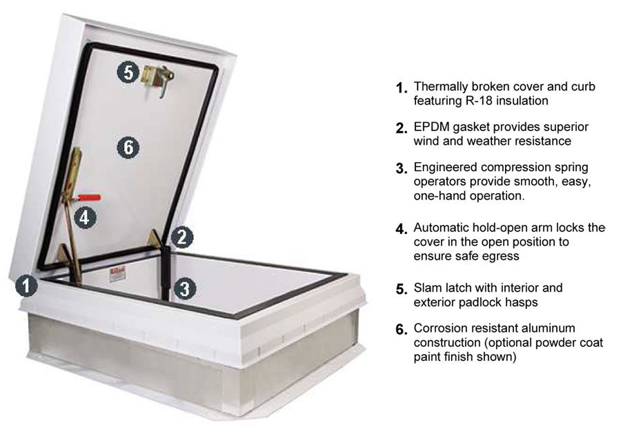 Bilco E 50tb Type E Thermally Broken Roof Hatch 36 Quot X 36