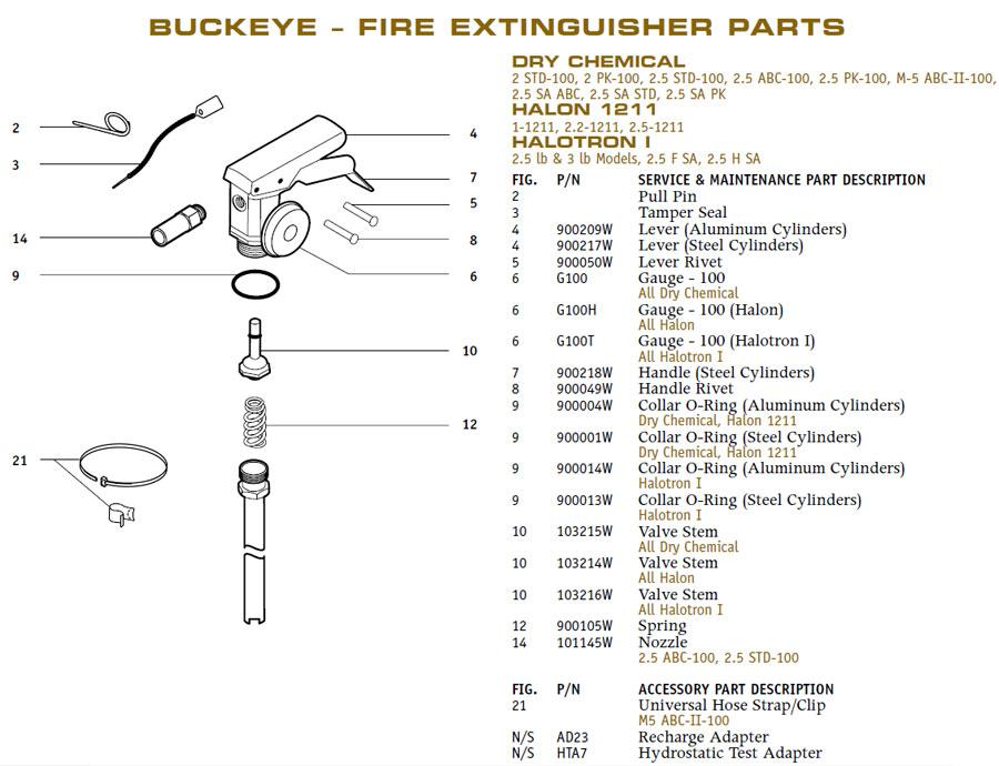Buckeye 101145W Fire Extinguisher Parts - Nozzle