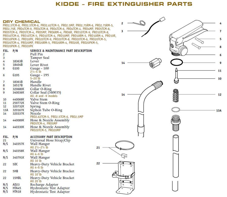 Kidde 259772K Fire Extinguisher Parts - Valve Stem O-Ring